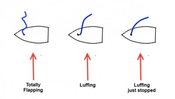 sailing lesson online - luffing
