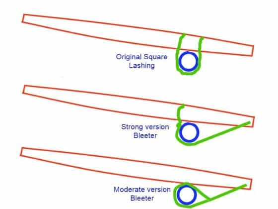 controlling thrust from vang on lug rigs to get better performance - storer boat plans