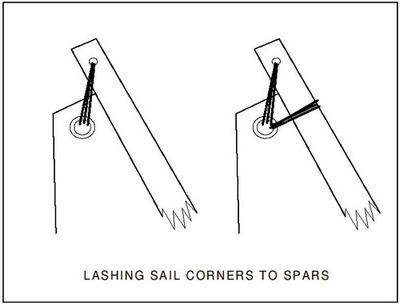 The correct way of lashing sail corners for lug, lateen, gaff, bermudan sails with laced sail corners and edges:storerboatplans.com