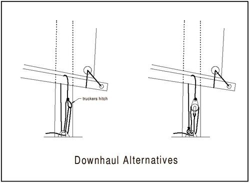 Two types of lug downhaul for Goat Island Skiff: storerboatplans.com