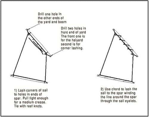 setting up sail tension for a lug rig: storerboatplans.com