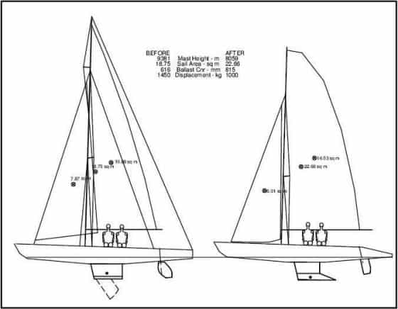 Rig design and weightsaving. Turning a slow boat into a quick raceboat by optimising keel rig and hull. The Orange Boat Project: storerboatplans.com