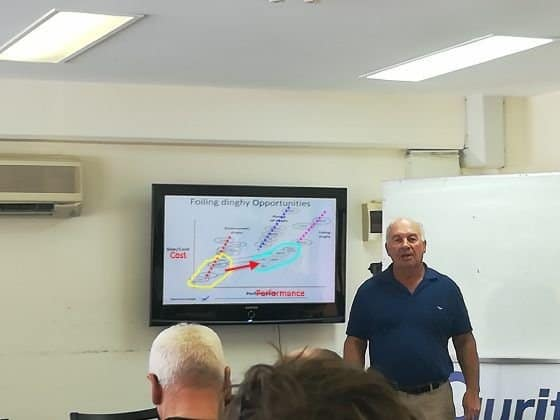 Dr Ian Ward and the possibility of moderate cost foiling - Speed Week 2018